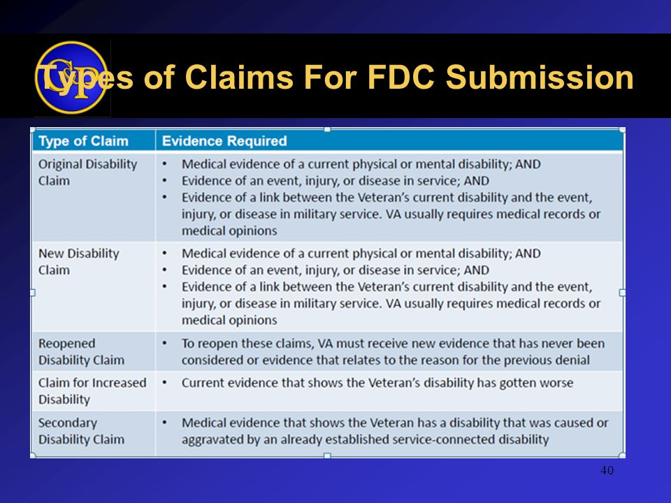 Types of Claims For FDC Submission 40