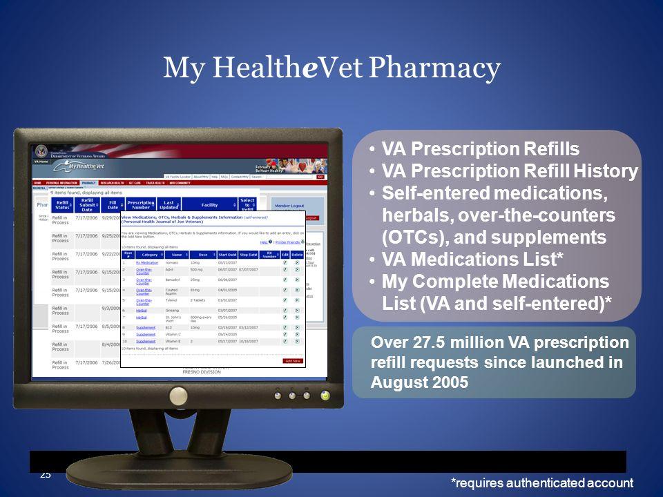 25 VA Prescription Refills VA Prescription Refill History Self-entered medications, herbals, over-the-counters (OTCs), and supplements VA Medications