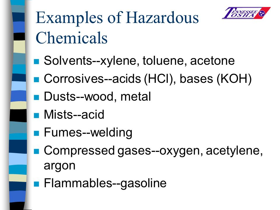 Examples of Hazardous Chemicals n Solvents--xylene, toluene, acetone n Corrosives--acids (HCl), bases (KOH) n Dusts--wood, metal n Mists--acid n Fumes--welding n Compressed gases--oxygen, acetylene, argon n Flammables--gasoline