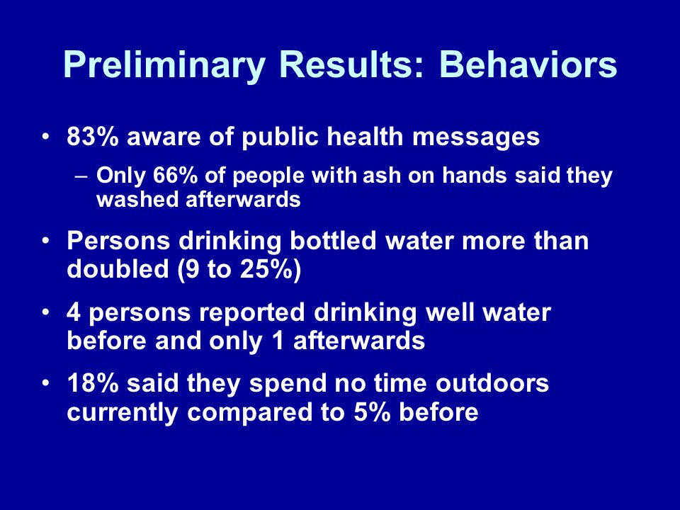 Preliminary Results: Behaviors 83% aware of public health messages –Only 66% of people with ash on hands said they washed afterwards Persons drinking
