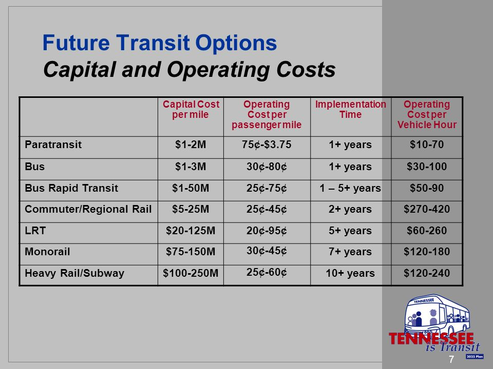 7 Future Transit Options Capital and Operating Costs Capital Cost per mile Operating Cost per passenger mile Implementation Time Operating Cost per Ve