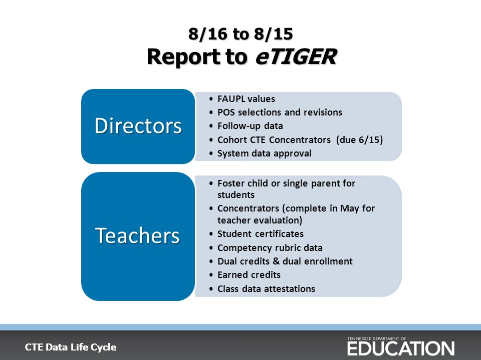 8/16 to 8/15 Report to eTIGER FAUPL values POS selections and revisions Follow-up data Cohort CTE Concentrators (due 6/15) System data approval Directors Foster child or single parent for students Concentrators (complete in May for teacher evaluation) Student certificates Competency rubric data Dual credits & dual enrollment Earned credits Class data attestations Teachers CTE Data Life Cycle