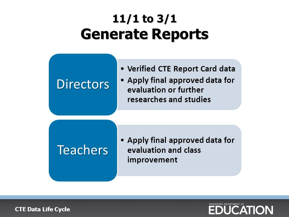 11/1 to 3/1 Generate Reports Verified CTE Report Card data Apply final approved data for evaluation or further researches and studies Directors Apply final approved data for evaluation and class improvement Teachers CTE Data Life Cycle