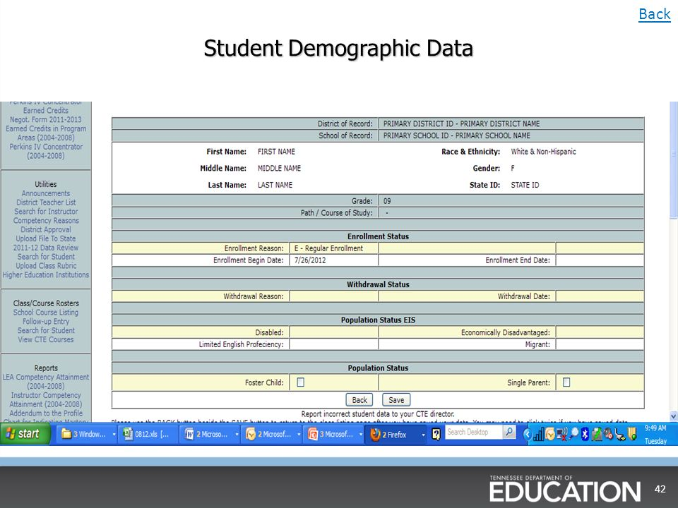Student Demographic Data 42 Back