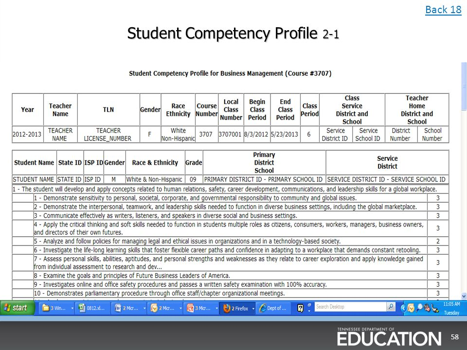 Student Competency Profile 2-1 58 Back 18