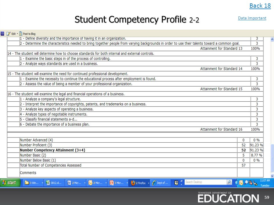 Student Competency Profile 2-2 59 Back 18 Data Important