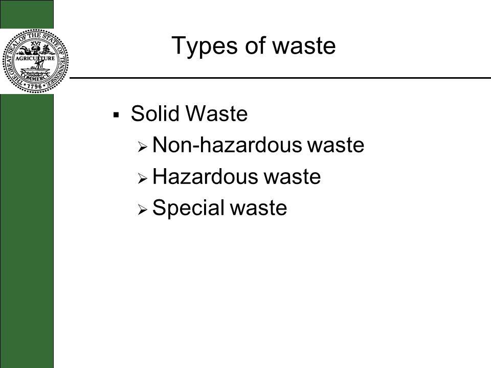 Types of waste Solid Waste Non-hazardous waste Hazardous waste Special waste