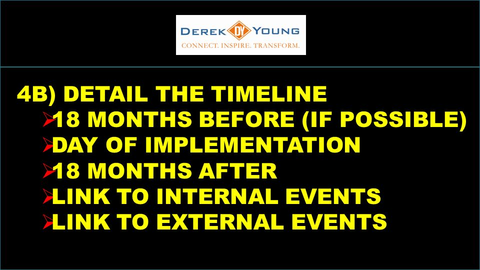 INCREASINGSALESTHROUGHINCLUSION 4B) DETAIL THE TIMELINE 18 MONTHS BEFORE (IF POSSIBLE) DAY OF IMPLEMENTATION 18 MONTHS AFTER LINK TO INTERNAL EVENTS LINK TO EXTERNAL EVENTS