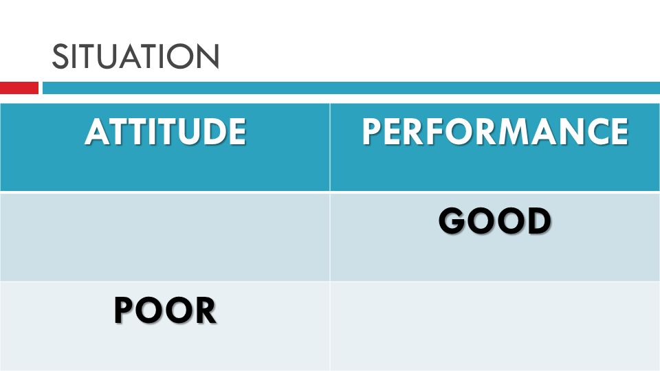 ATTITUDEPERFORMANCE GOOD POOR