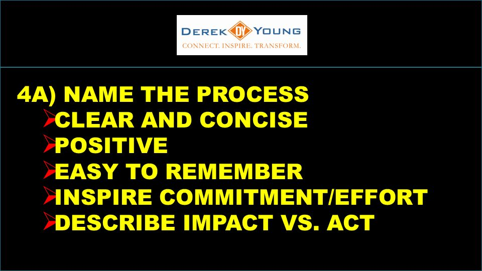 INCREASINGSALESTHROUGHINCLUSION 4A) NAME THE PROCESS CLEAR AND CONCISE POSITIVE EASY TO REMEMBER INSPIRE COMMITMENT/EFFORT DESCRIBE IMPACT VS.