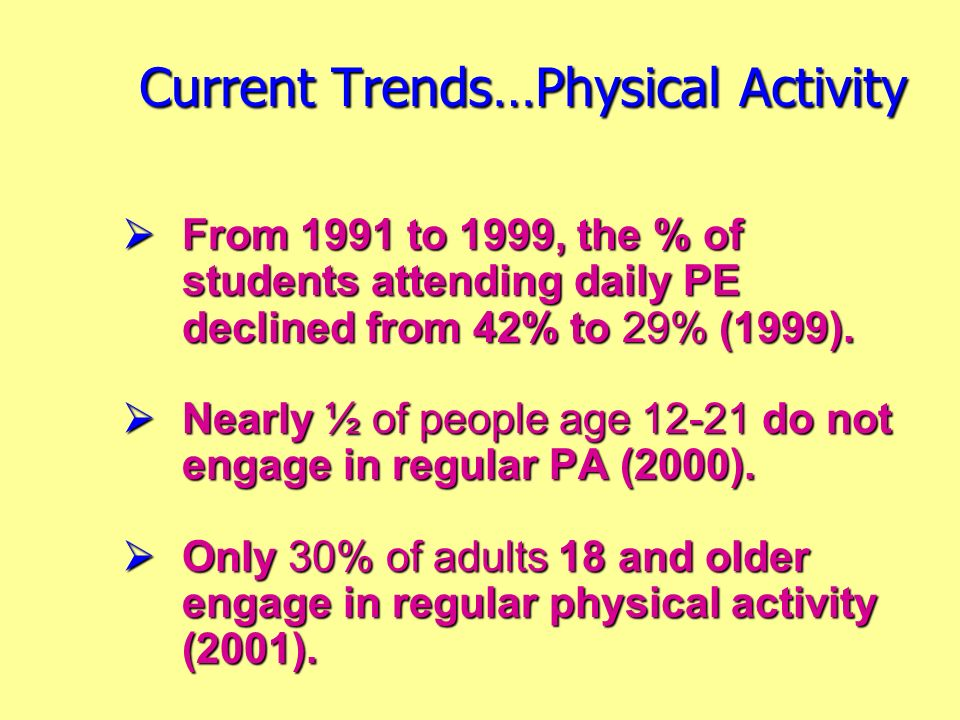 Current Trends…Physical Activity From 1991 to 1999, the % of students attending daily PE declined from 42% to 29% (1999). From 1991 to 1999, the % of
