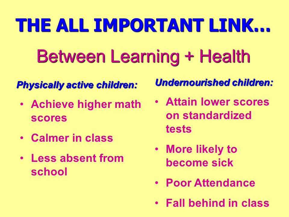 Between Learning + Health THE ALL IMPORTANT LINK… Undernourished children: Attain lower scores on standardized tests More likely to become sick Poor A