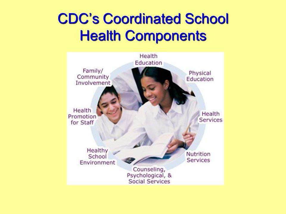 CDCs Coordinated School Health Components