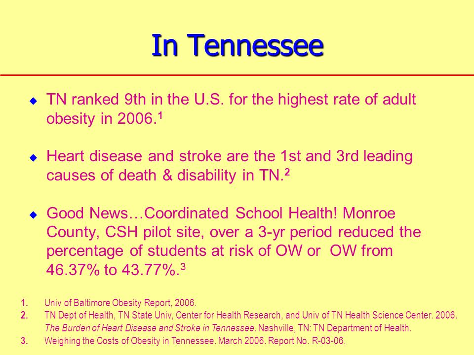 In Tennessee TN ranked 9th in the U.S. for the highest rate of adult obesity in 2006. 1 Heart disease and stroke are the 1st and 3rd leading causes of