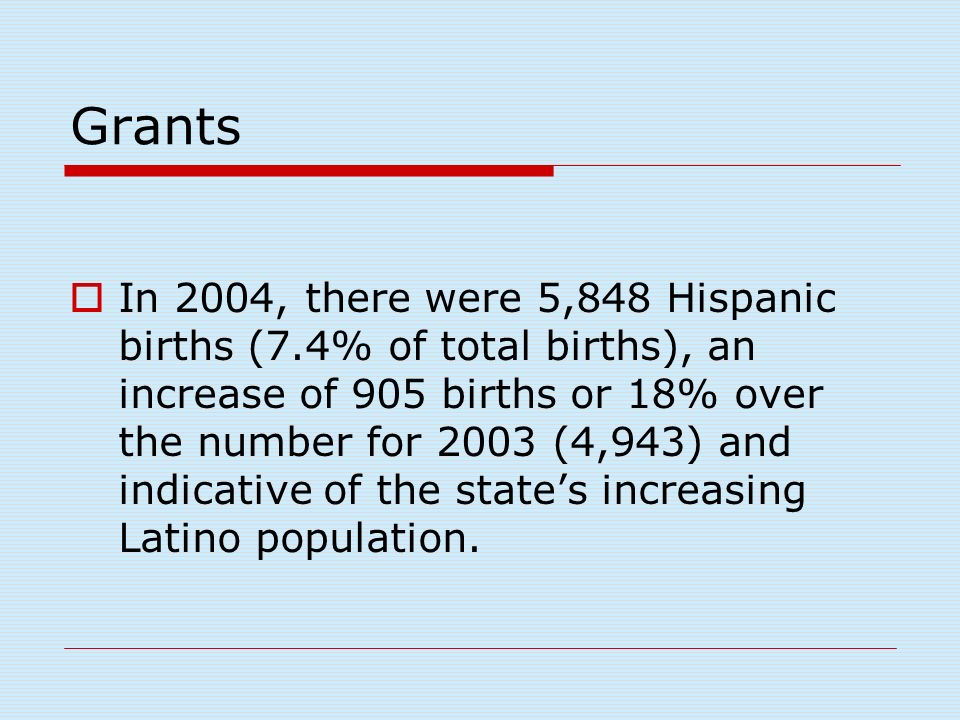 Grants In 2004, there were 5,848 Hispanic births (7.4% of total births), an increase of 905 births or 18% over the number for 2003 (4,943) and indicative of the states increasing Latino population.