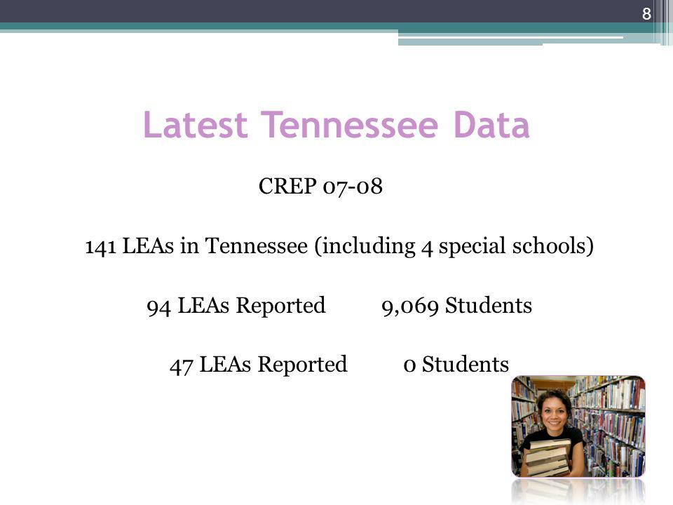 9 Homeless Education and the American Recovery and Reinvestment Act Education for Homeless Children and Youth will receive a total of $70 million Tennessee will receive $1,011,156 The TN allocation averages approximately $111.50 per student (identified in 2007- 2008) Funds will be distributed to LEAs by formula on a per pupil basis