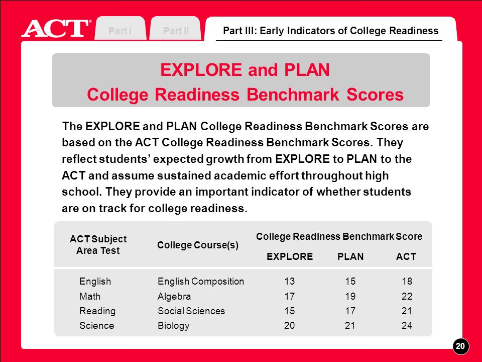 EXPLORE and PLAN College Readiness Benchmark Scores The EXPLORE and PLAN College Readiness Benchmark Scores are based on the ACT College Readiness Benchmark Scores.