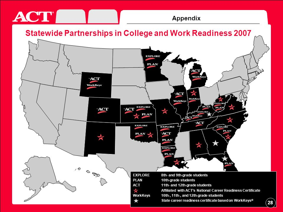Statewide Partnerships in College and Work Readiness 2007 Appendix EXPLORE 8th- and 9th-grade students PLAN 10th-grade students ACT11th- and 12th-grade students Affiliated with ACTs National Career Readiness Certificate WorkKeys10th-, 11th-, and 12th-grade students State career readiness certificate based on WorkKeys ® 28