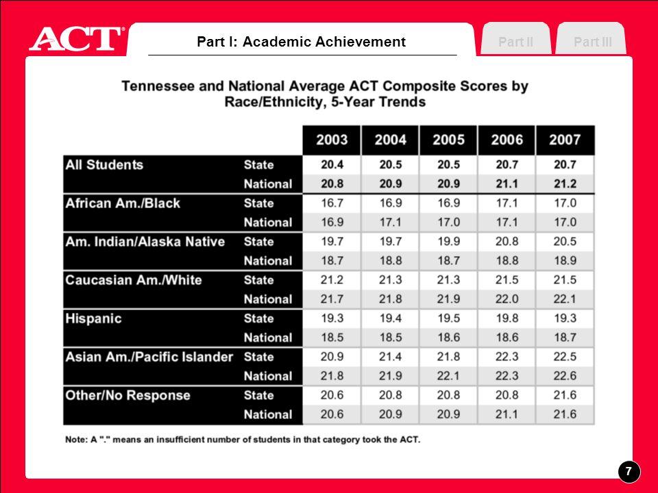 Part I: Academic Achievement Part IIIPart II 8