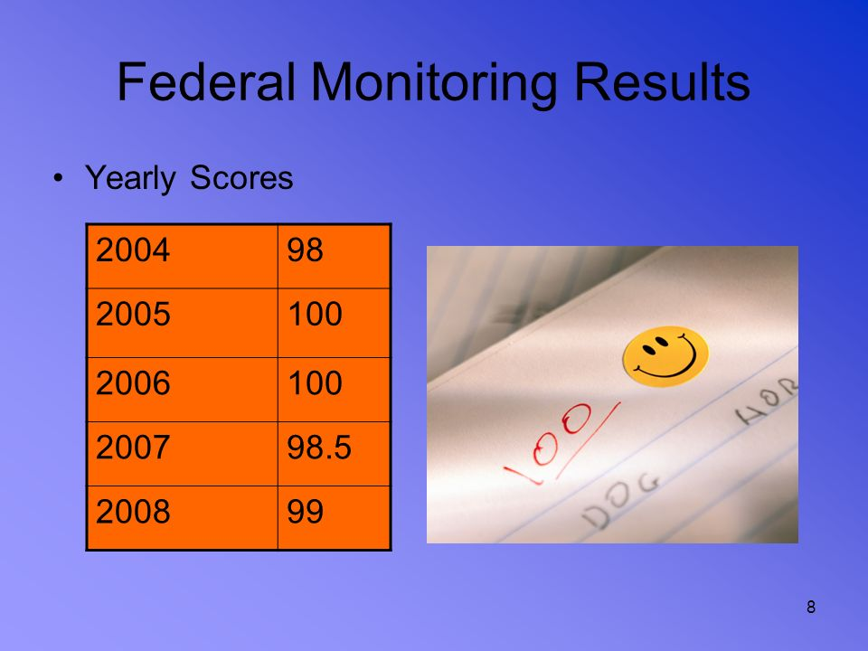 8 Federal Monitoring Results Yearly Scores 200498 2005100 2006100 200798.5 200899