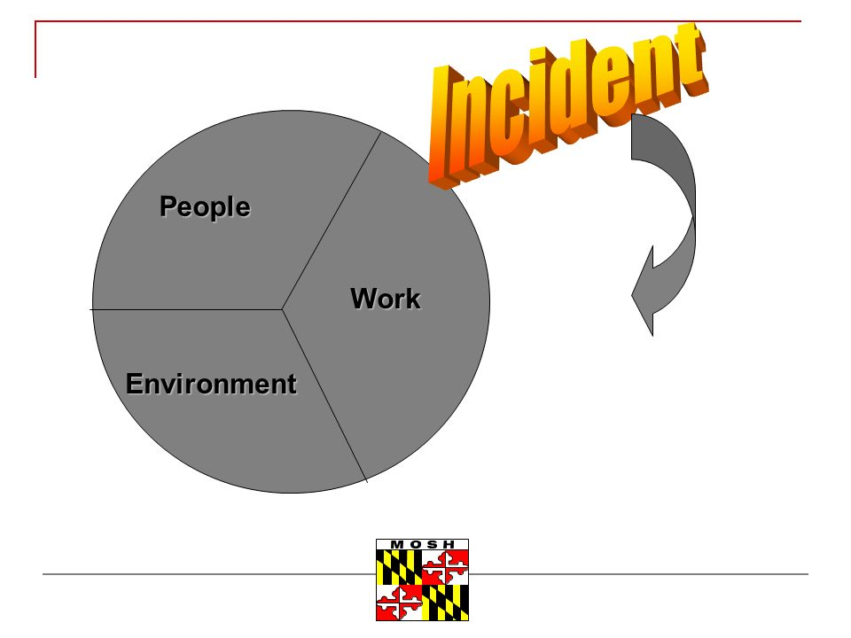 People Work Environment