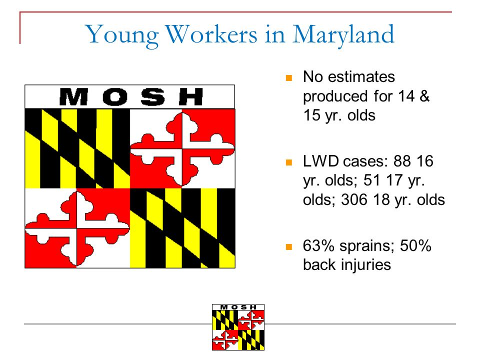 Young Workers in Maryland No estimates produced for 14 & 15 yr. olds LWD cases: 88 16 yr. olds; 51 17 yr. olds; 306 18 yr. olds 63% sprains; 50% back