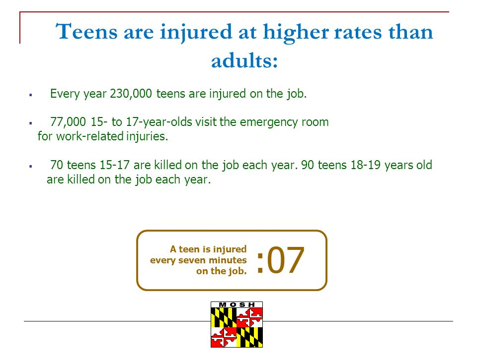 Teens are injured at higher rates than adults: Every year 230,000 teens are injured on the job. 77,000 15- to 17-year-olds visit the emergency room fo