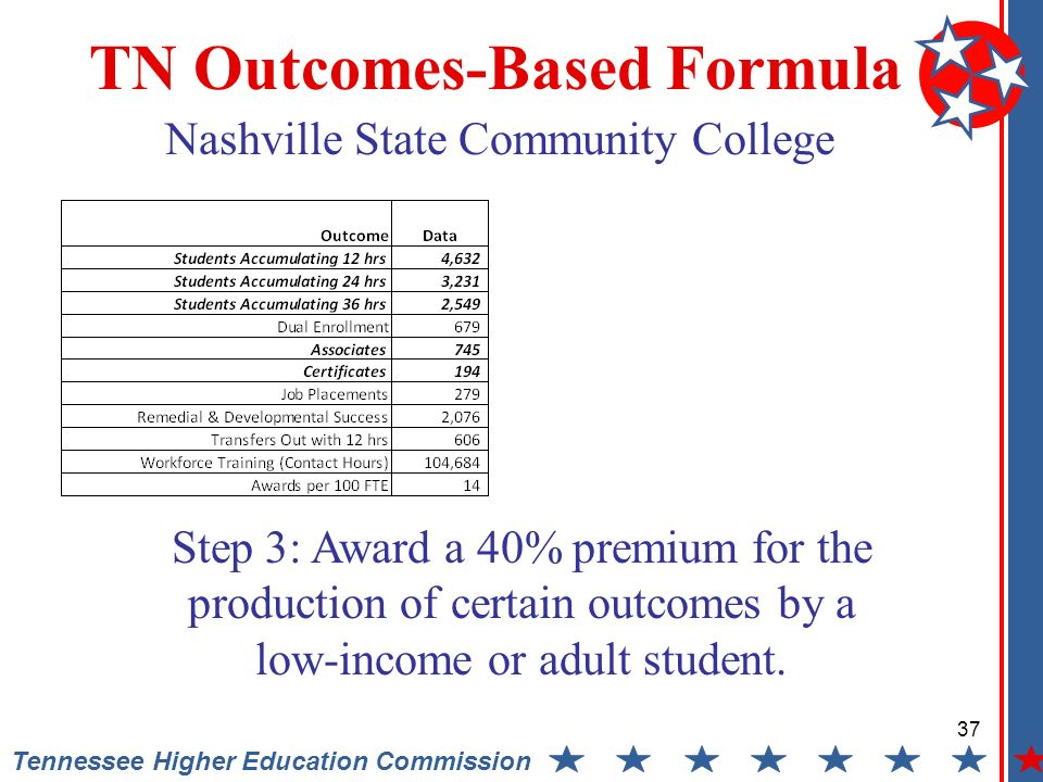 37 Tennessee Higher Education Commission TN Outcomes-Based Formula Step 3: Award a 40% premium for the production of certain outcomes by a low-income or adult student.