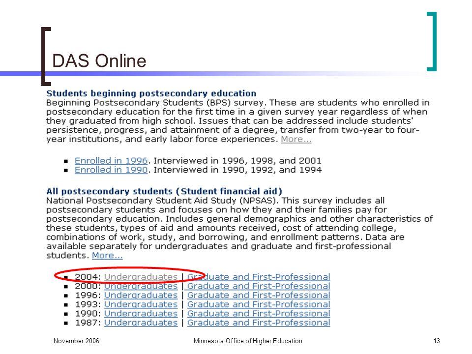 November 2006Minnesota Office of Higher Education13 DAS Online