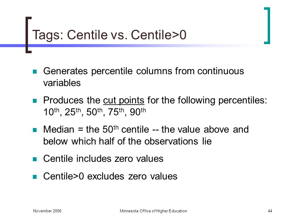 November 2006Minnesota Office of Higher Education44 Tags: Centile vs.