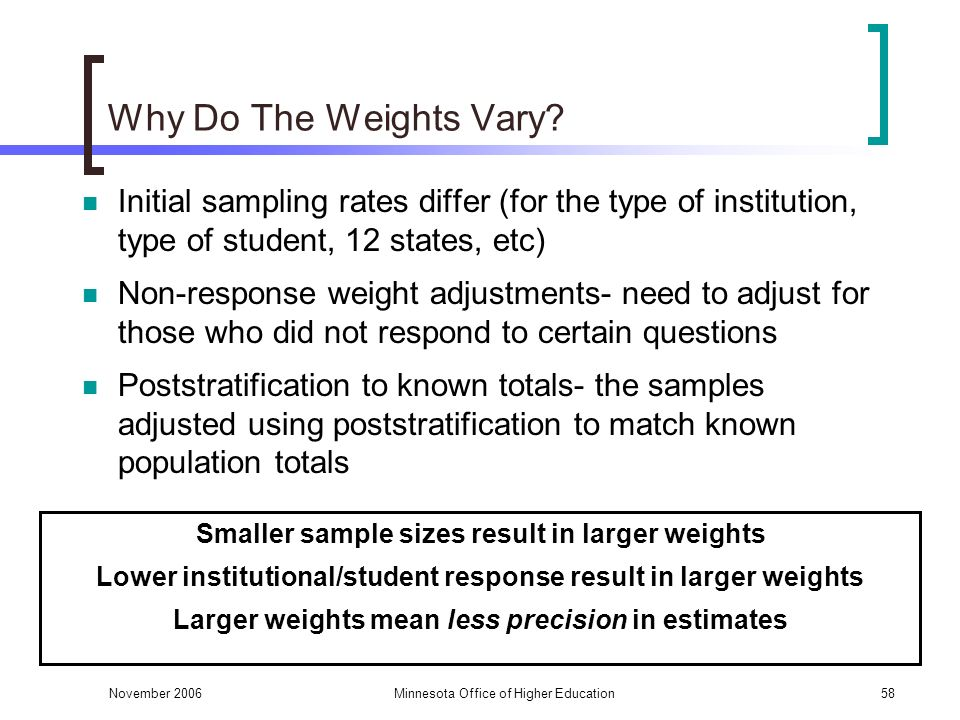 November 2006Minnesota Office of Higher Education58 Why Do The Weights Vary.