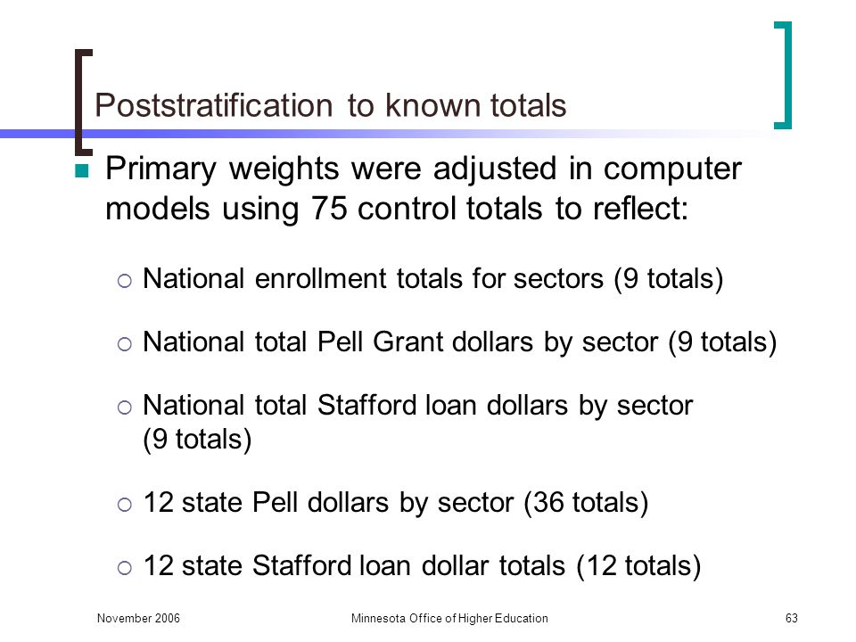 November 2006Minnesota Office of Higher Education63 Poststratification to known totals Primary weights were adjusted in computer models using 75 control totals to reflect: National enrollment totals for sectors (9 totals) National total Pell Grant dollars by sector (9 totals) National total Stafford loan dollars by sector (9 totals) 12 state Pell dollars by sector (36 totals) 12 state Stafford loan dollar totals (12 totals)