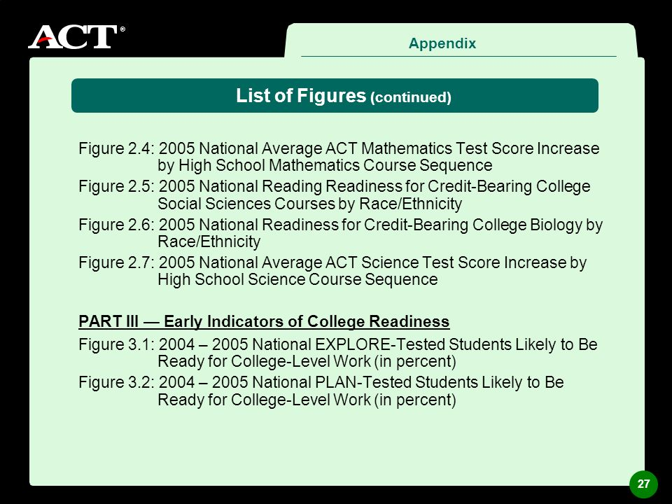 ® Appendix List of Figures (continued) Figure 2.4: 2005 National Average ACT Mathematics Test Score Increase by High School Mathematics Course Sequenc