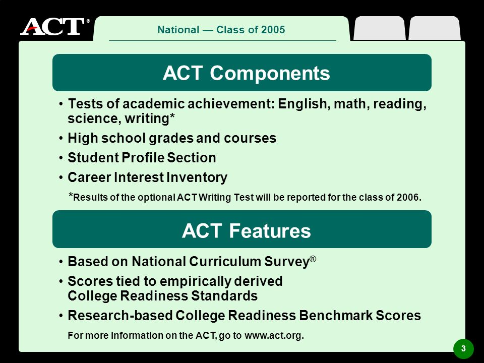 ® National Class of 2005 ACT Components Tests of academic achievement: English, math, reading, science, writing* High school grades and courses Studen