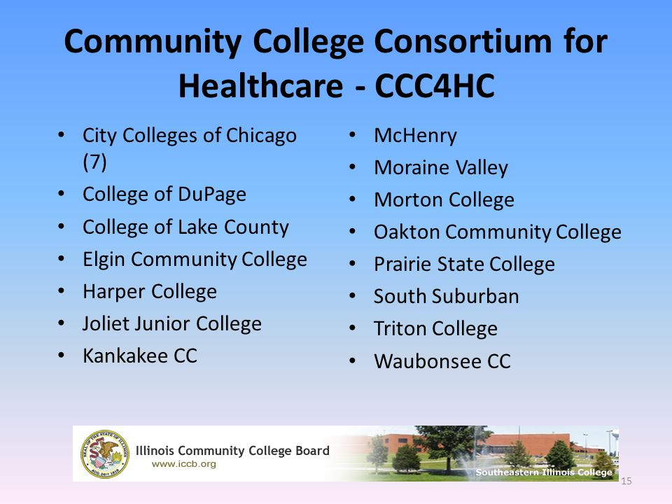 15 Community College Consortium for Healthcare - CCC4HC McHenry Moraine Valley Morton College Oakton Community College Prairie State College South Suburban Triton College Waubonsee CC City Colleges of Chicago (7) College of DuPage College of Lake County Elgin Community College Harper College Joliet Junior College Kankakee CC