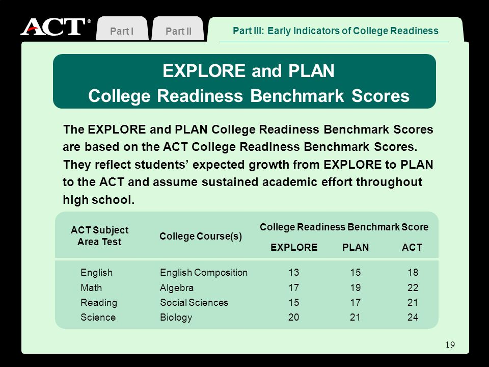 ® EXPLORE and PLAN College Readiness Benchmark Scores The EXPLORE and PLAN College Readiness Benchmark Scores are based on the ACT College Readiness Benchmark Scores.