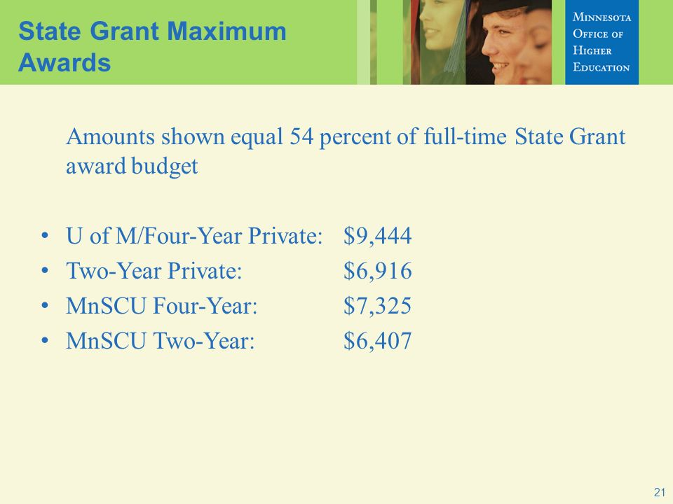 State Grant Maximum Awards Amounts shown equal 54 percent of full-time State Grant award budget U of M/Four-Year Private:$9,444 Two-Year Private:$6,916 MnSCU Four-Year:$7,325 MnSCU Two-Year:$6,407 21