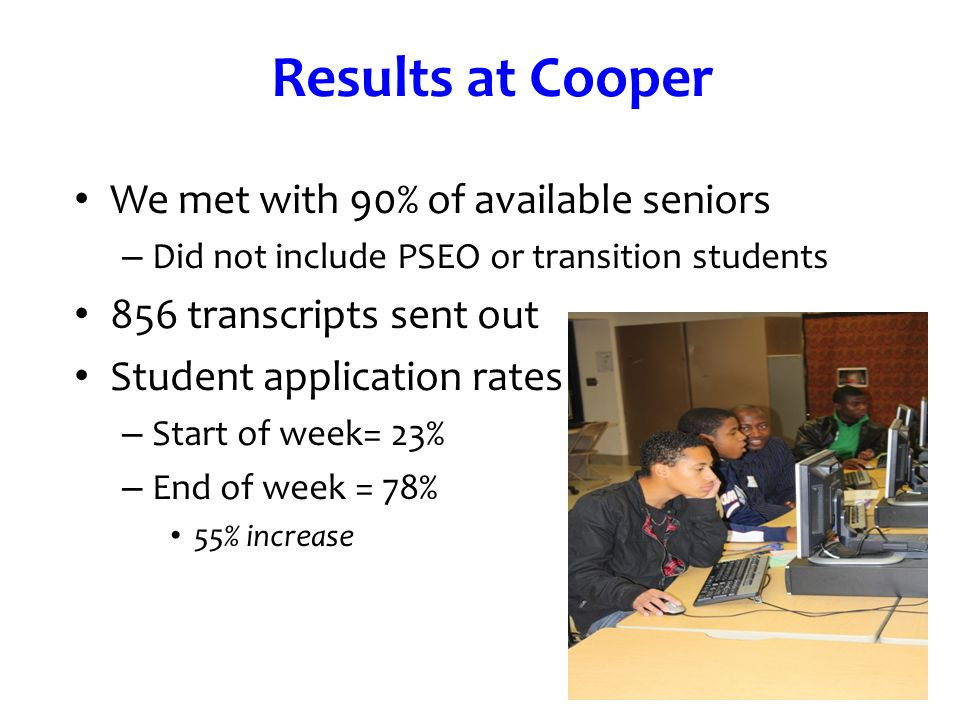 Results at Cooper We met with 90% of available seniors – Did not include PSEO or transition students 856 transcripts sent out Student application rates – Start of week= 23% – End of week = 78% 55% increase