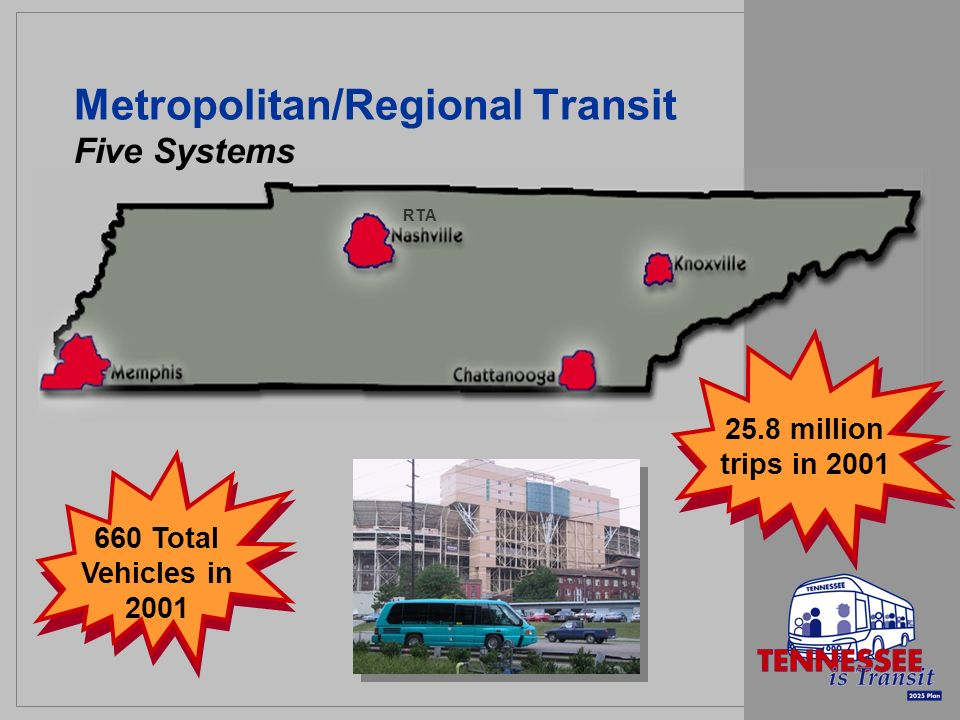 Metropolitan/Regional Transit Five Systems 25.8 million trips in 2001 660 Total Vehicles in 2001 RTA