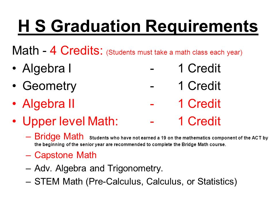 H S Graduation Requirements Math - 4 Credits: (Students must take a math class each year) Algebra I- 1 Credit Geometry -1 Credit Algebra II-1 Credit Upper level Math:-1 Credit –Bridge Math Students who have not earned a 19 on the mathematics component of the ACT by the beginning of the senior year are recommended to complete the Bridge Math course.