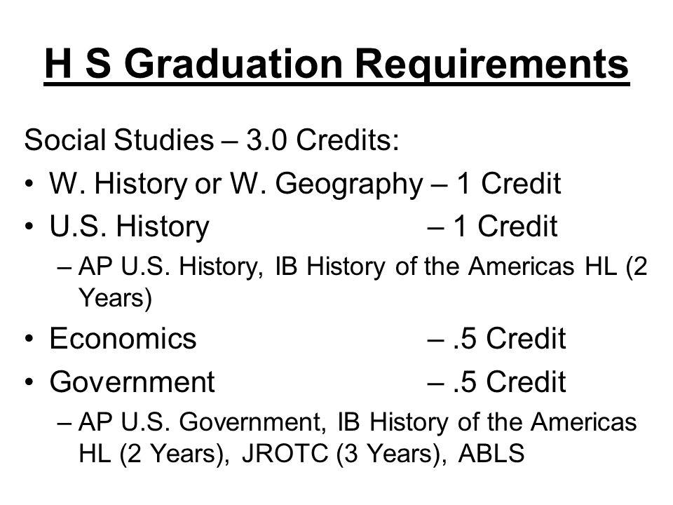 H S Graduation Requirements Social Studies – 3.0 Credits: W.