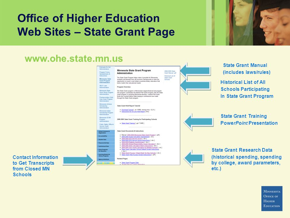 Office of Higher Education Web Sites – State Grant Page www.ohe.state.mn.us State Grant Manual (includes laws/rules) Historical List of All Schools Participating In State Grant Program State Grant Research Data (historical spending, spending by college, award parameters, etc.) State Grant Training PowerPoint Presentation Contact Information to Get Transcripts from Closed MN Schools