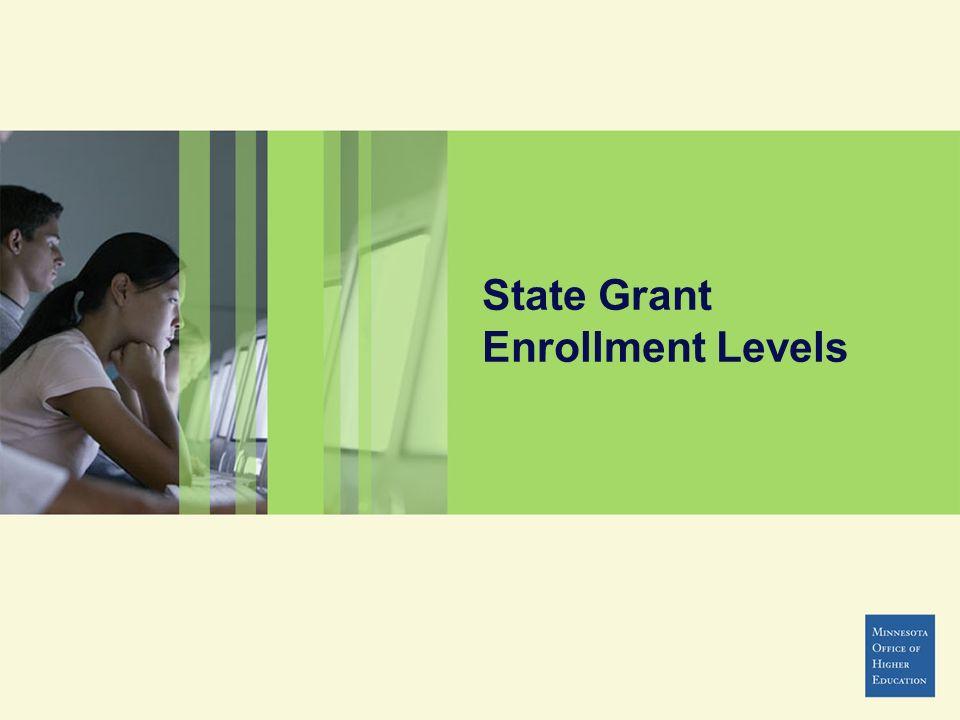 State Grant Enrollment Levels