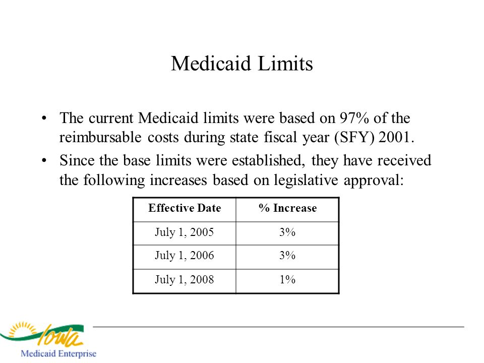 Medicaid Limits The current Medicaid limits were based on 97% of the reimbursable costs during state fiscal year (SFY) 2001. Since the base limits wer