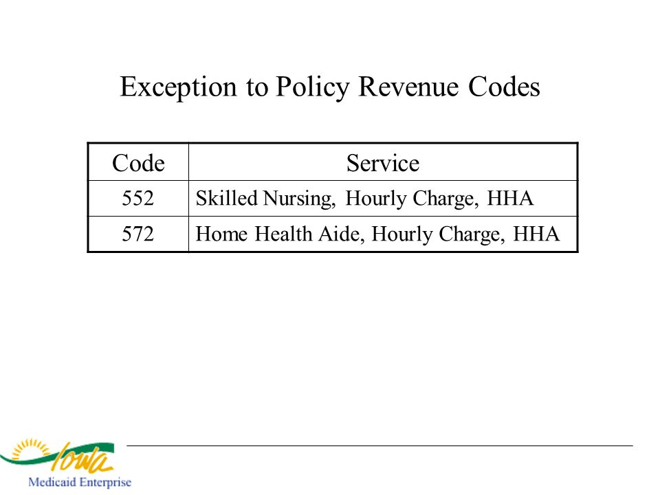 Exception to Policy Revenue Codes CodeService 552Skilled Nursing, Hourly Charge, HHA 572Home Health Aide, Hourly Charge, HHA