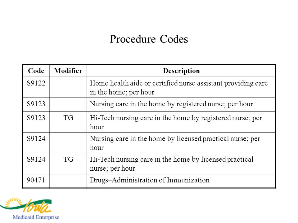 Procedure Codes CodeModifierDescription S9122Home health aide or certified nurse assistant providing care in the home; per hour S9123Nursing care in t