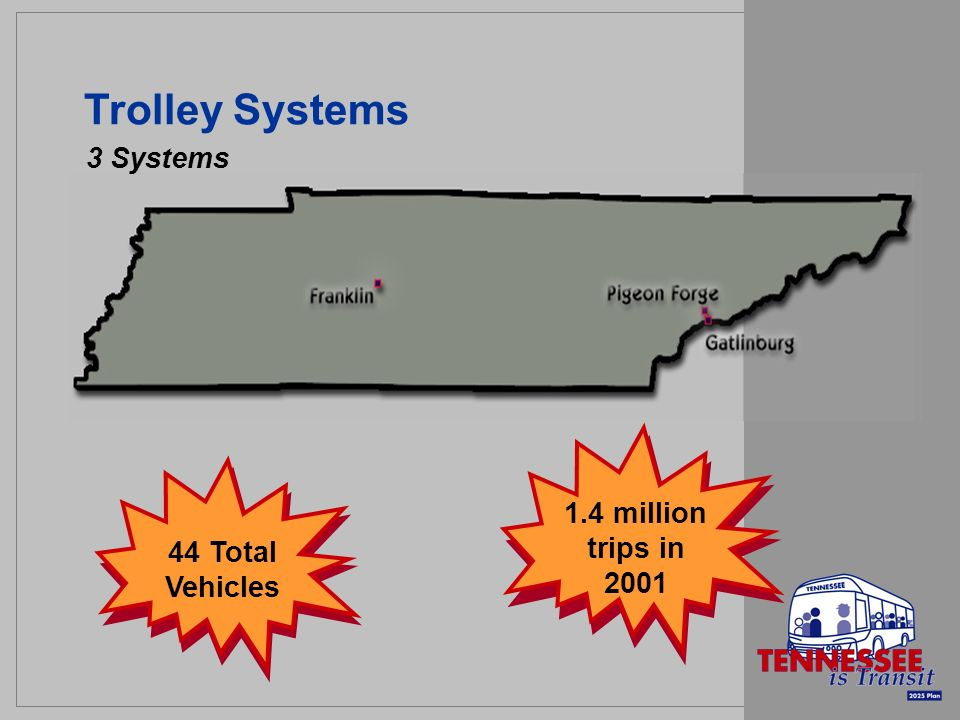 Trolley Systems 3 Systems 1.4 million trips in 2001 44 Total Vehicles