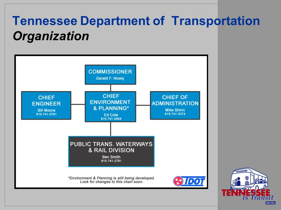 Tennessee Department of Transportation Organization