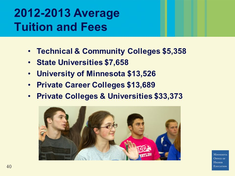 40 2012-2013 Average Tuition and Fees Technical & Community Colleges $5,358 State Universities $7,658 University of Minnesota $13,526 Private Career Colleges $13,689 Private Colleges & Universities $33,373