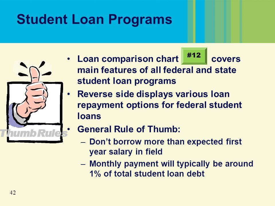 42 Student Loan Programs Loan comparison chart covers main features of all federal and state student loan programs Reverse side displays various loan repayment options for federal student loans General Rule of Thumb: –Dont borrow more than expected first year salary in field –Monthly payment will typically be around 1% of total student loan debt #12